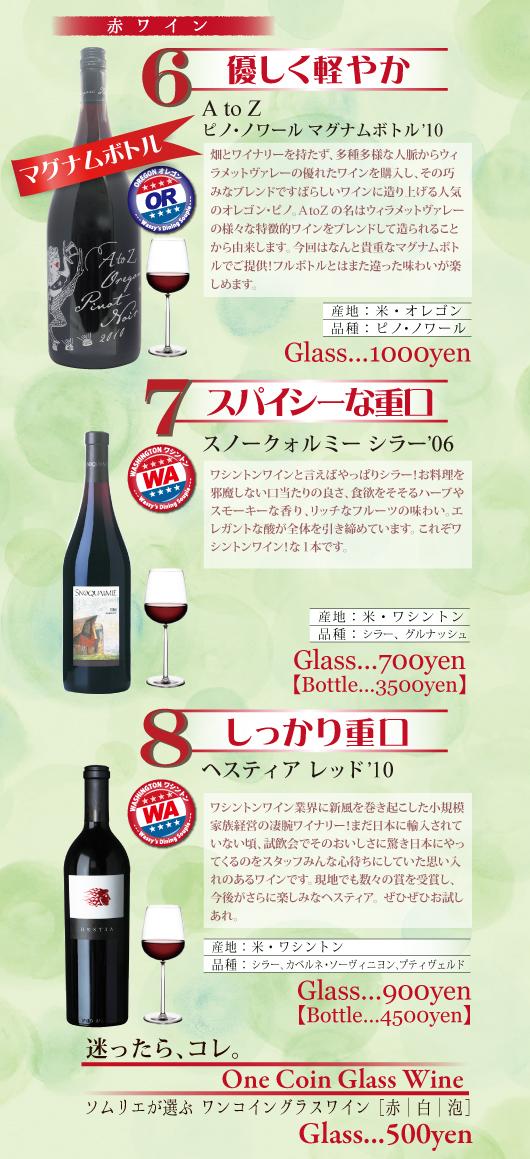 Soupleグラスワインリスト201304白